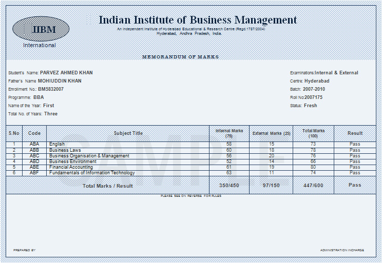 Iibm Indian Institute Of Business Management
